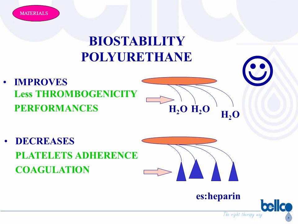BIOSTABILITY POLYURETHANE