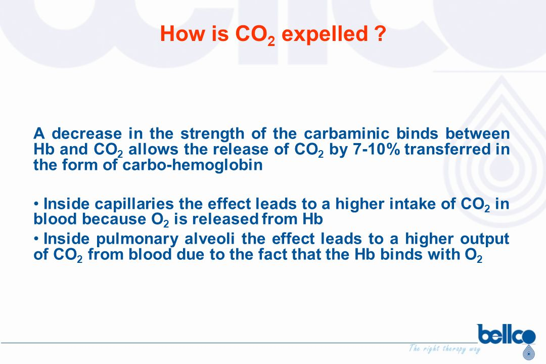How is CO2 expelled