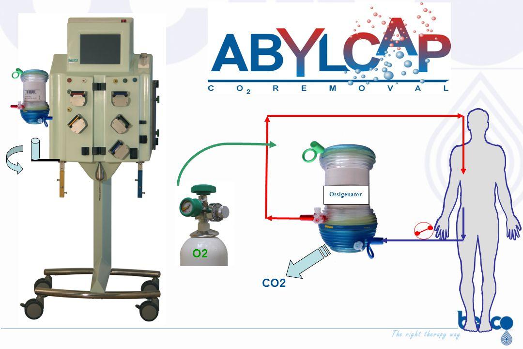 Ossigenator O2 CO2
