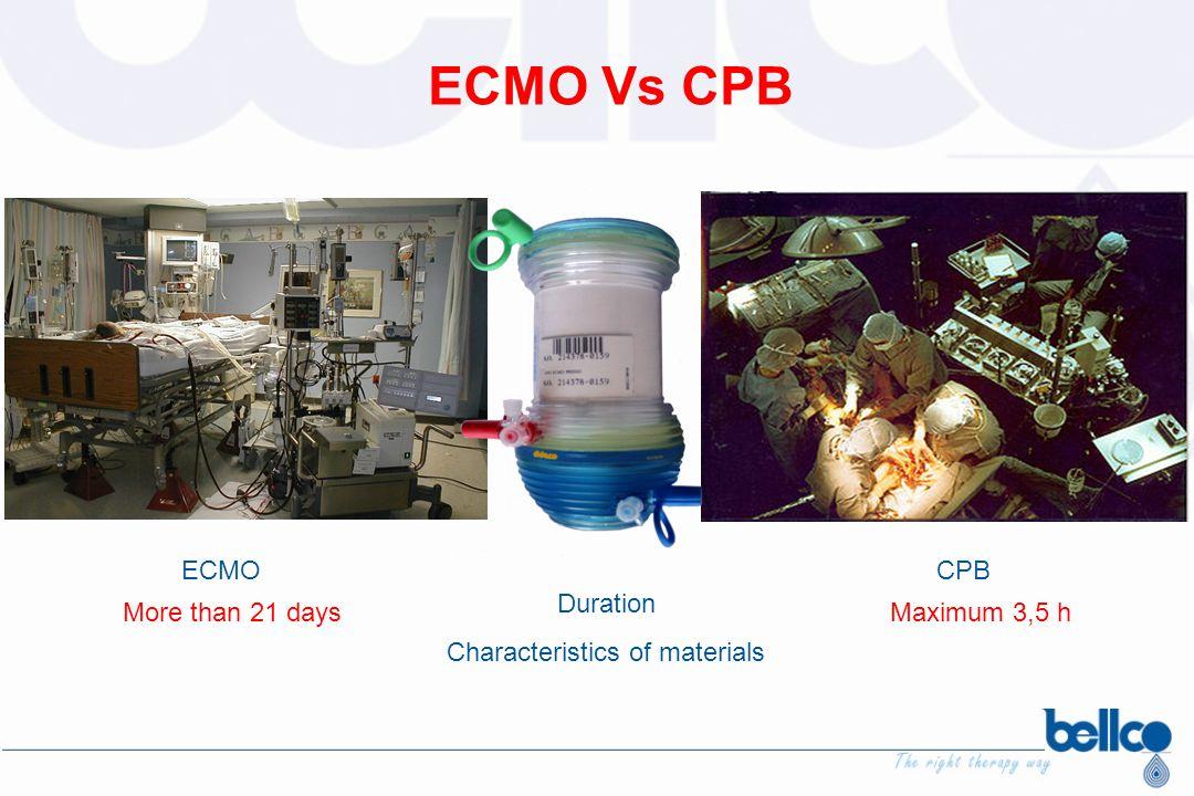 Characteristics of materials