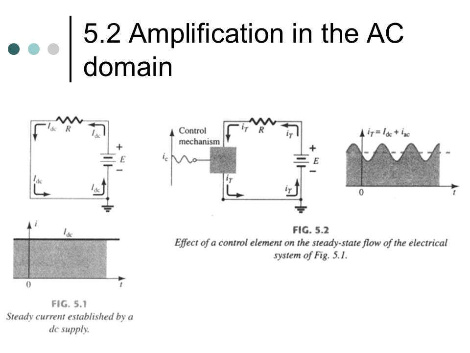 5.2 Amplification in the AC domain