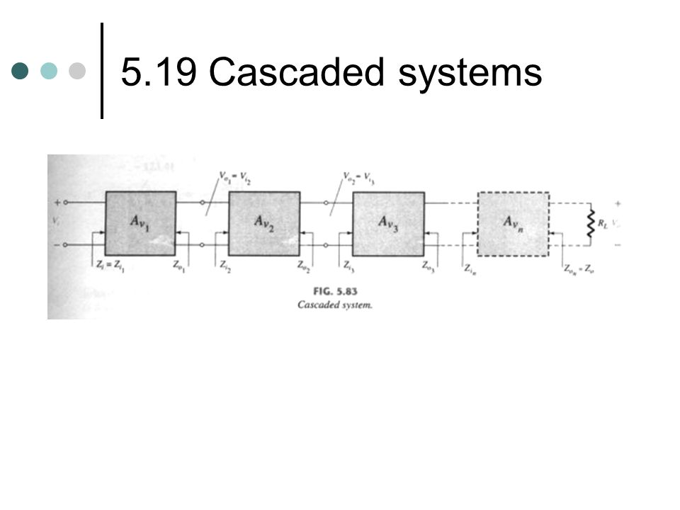 5.19 Cascaded systems