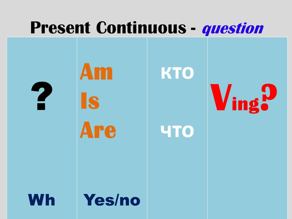 Present Continuous - question