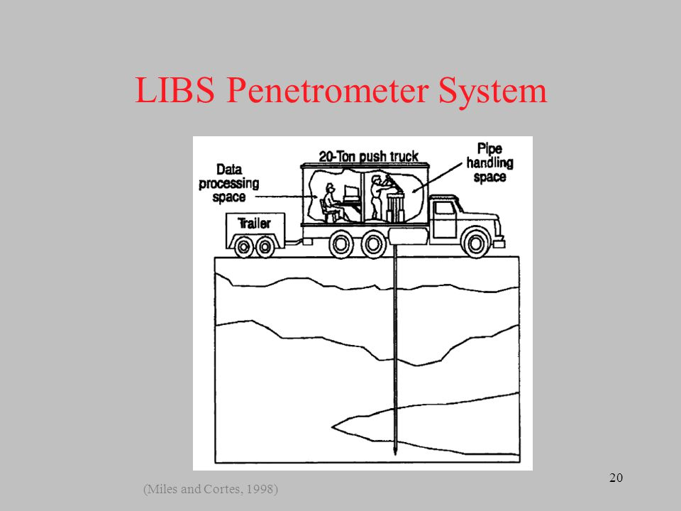 LIBS Penetrometer System