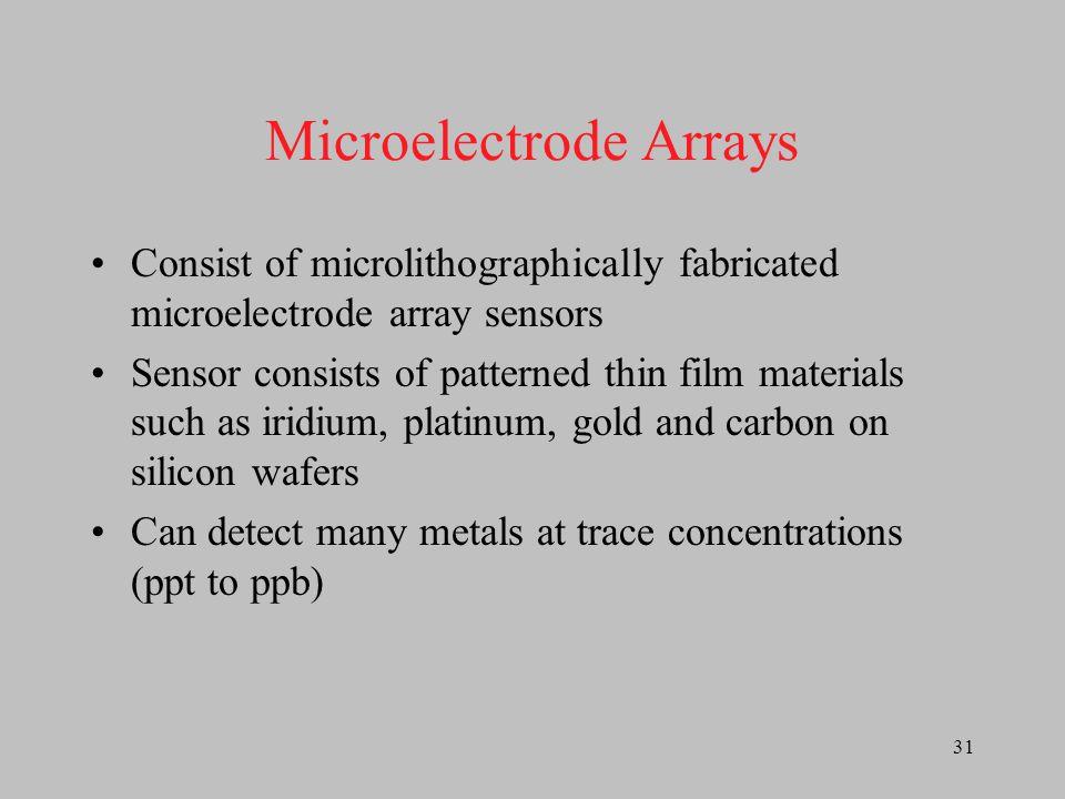 Microelectrode Arrays