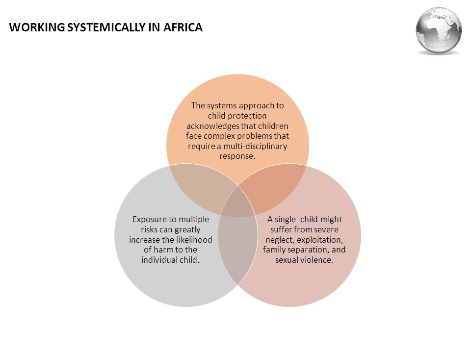 WORKING SYSTEMICALLY IN AFRICA