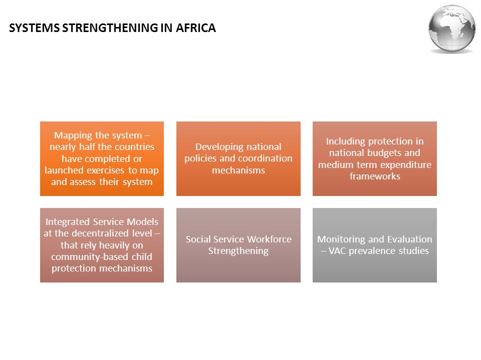 SYSTEMS STRENGTHENING IN AFRICA