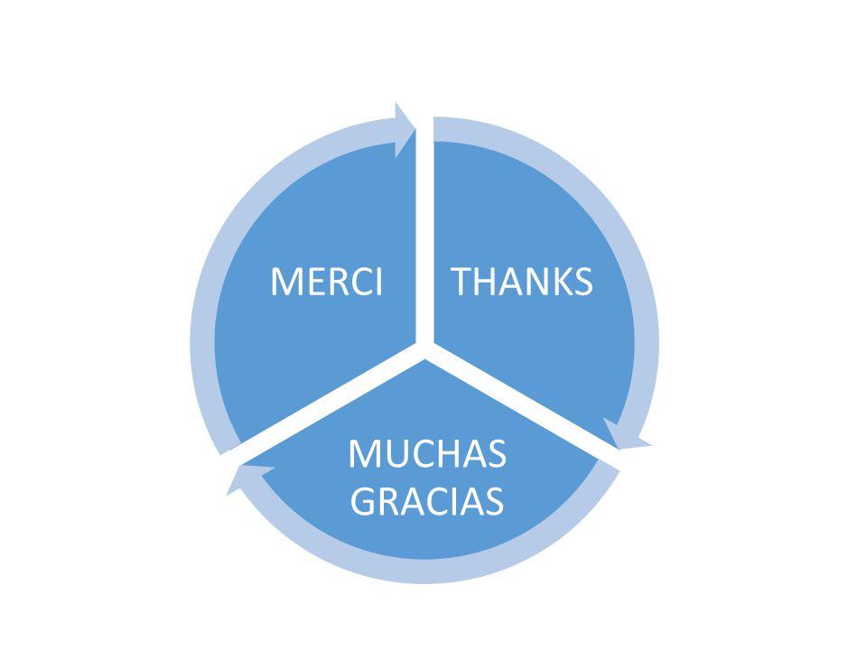 THANKS MUCHAS GRACIAS MERCI