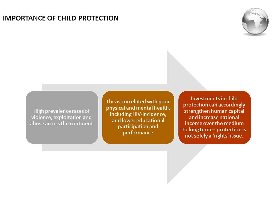 IMPORTANCE OF CHILD PROTECTION