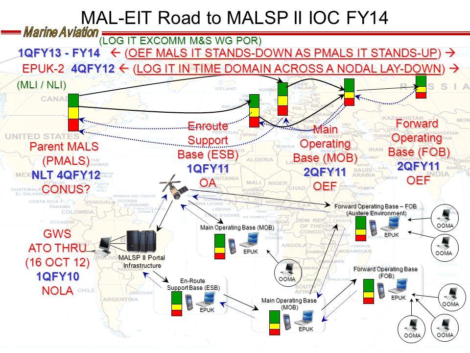 MAL-EIT Road to MALSP II IOC FY14