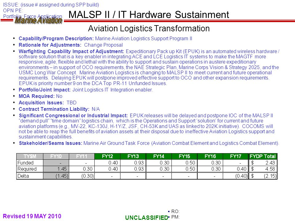 MALSP II / IT Hardware Sustainment Aviation Logistics Transformation