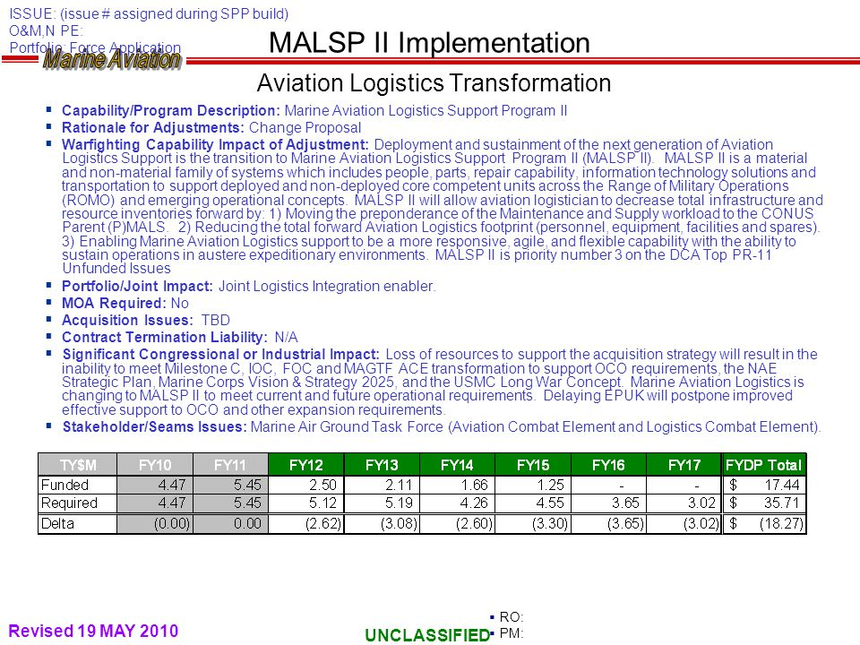 MALSP II Implementation Aviation Logistics Transformation