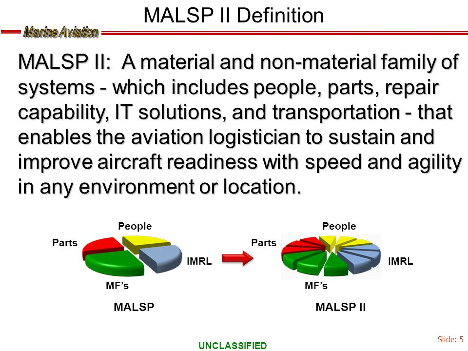 MALSP II Definition