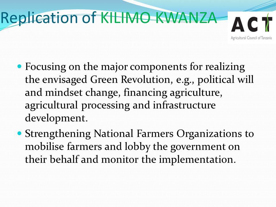 Replication of KILIMO KWANZA