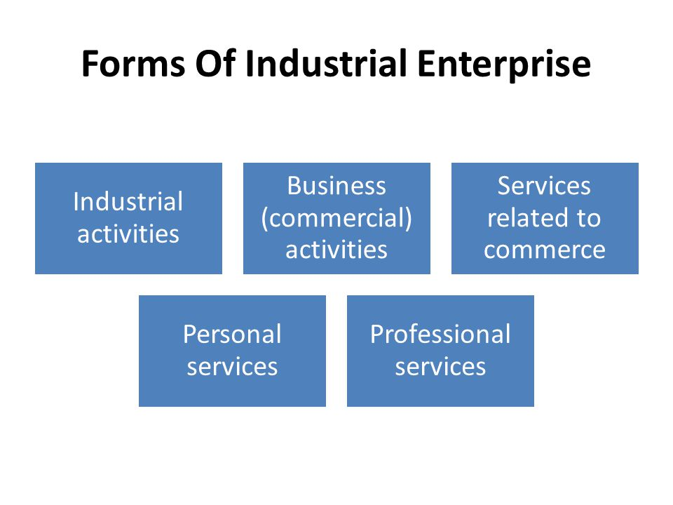 Forms Of Industrial Enterprise