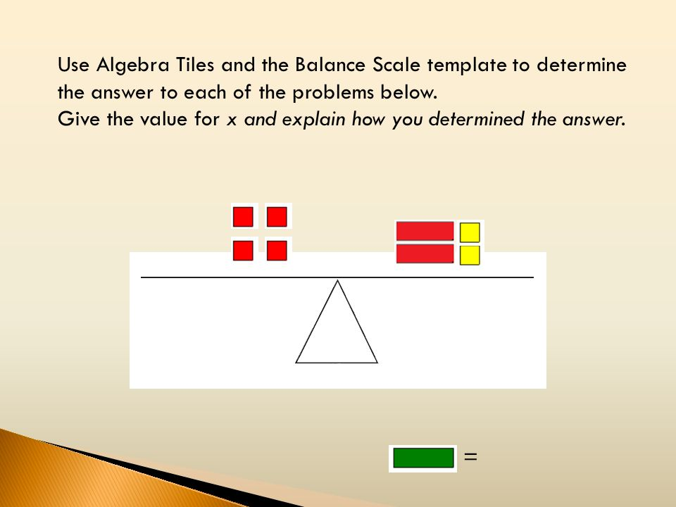 Algebra Tiles Template Vosvetenet – Algebra Tiles Worksheet