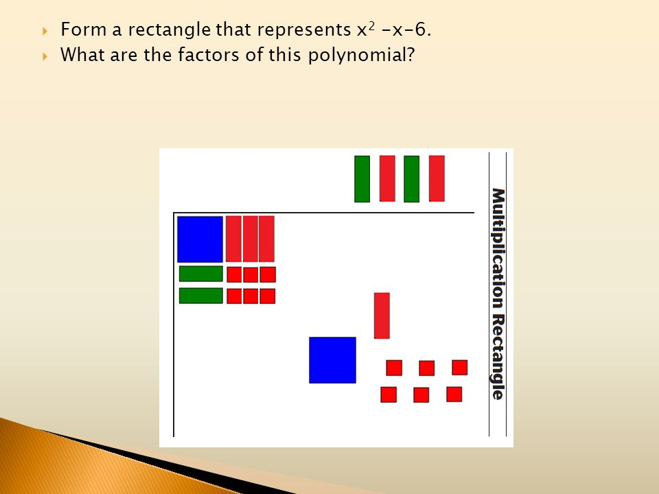 Form a rectangle that represents x2 -x-6.