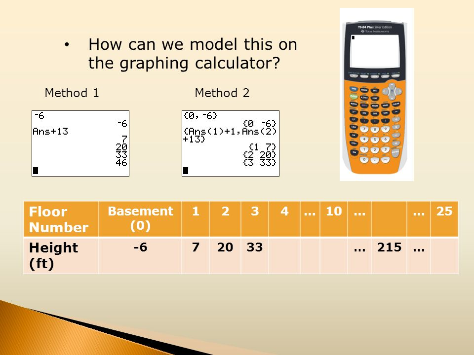 How can we model this on the graphing calculator
