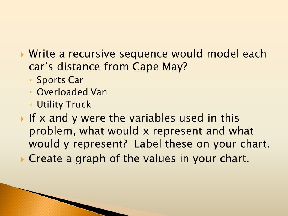 Create a graph of the values in your chart.