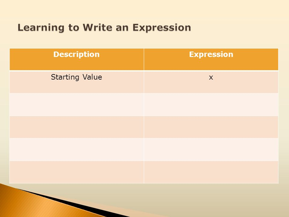 Learning to Write an Expression