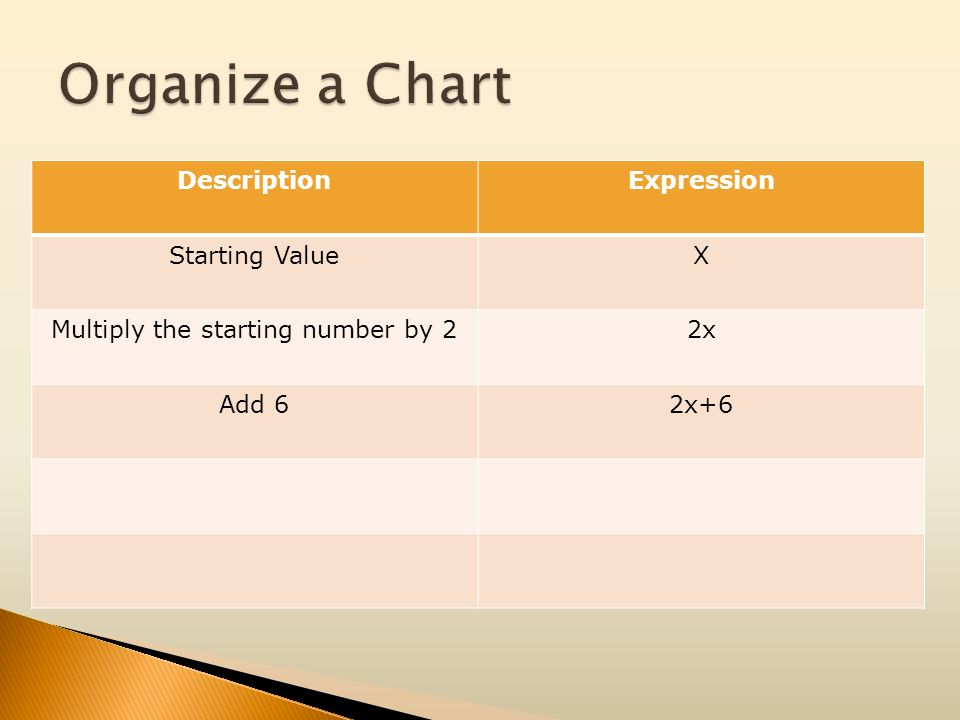 Multiply the starting number by 2