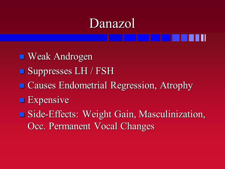 Danazol Weak Androgen Suppresses LH / FSH