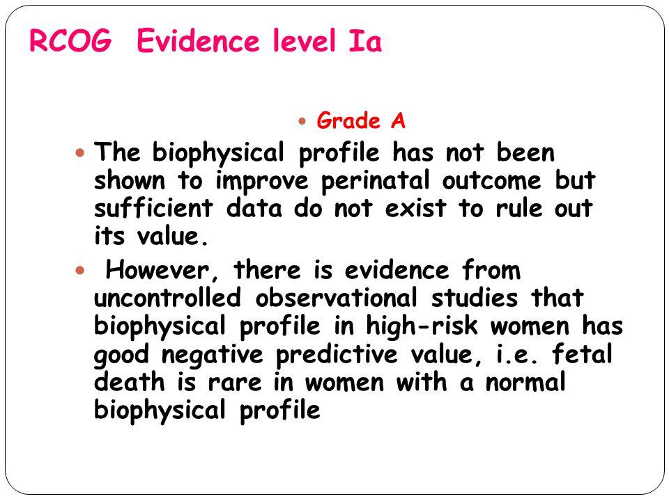 RCOG Evidence level Ia Grade A.