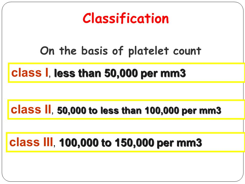 On the basis of platelet count