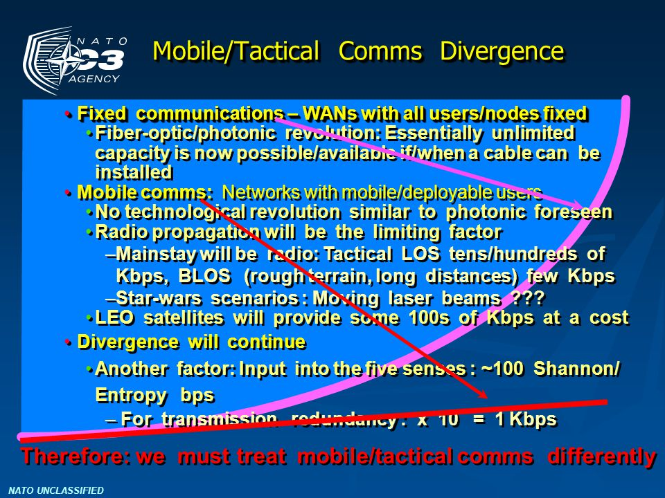 Mobile/Tactical Comms Divergence