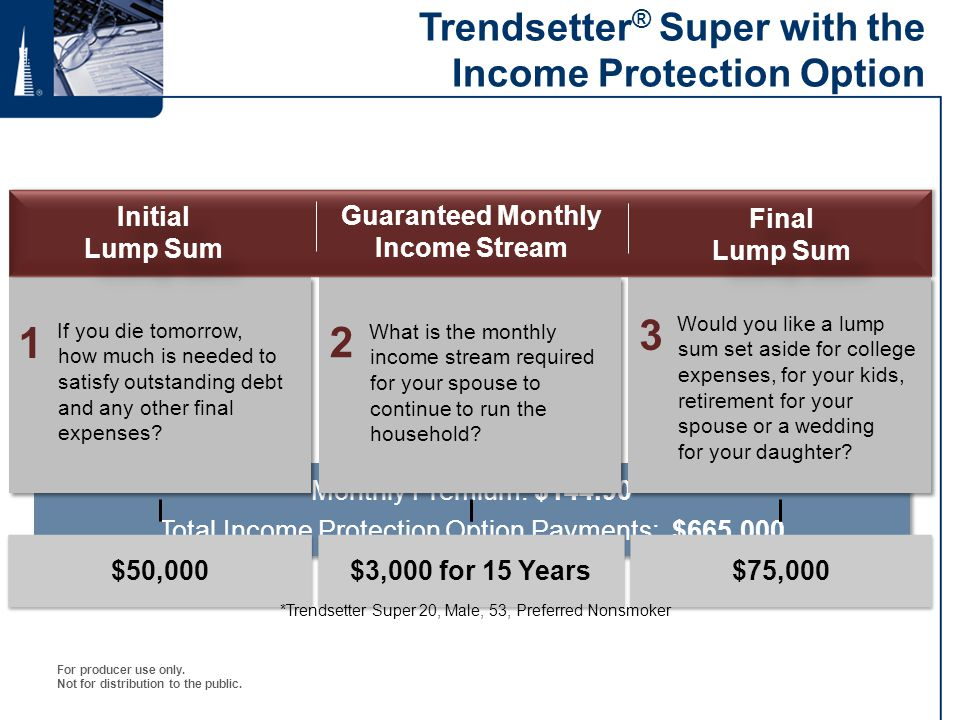 Trendsetter® Super with the Income Protection Option