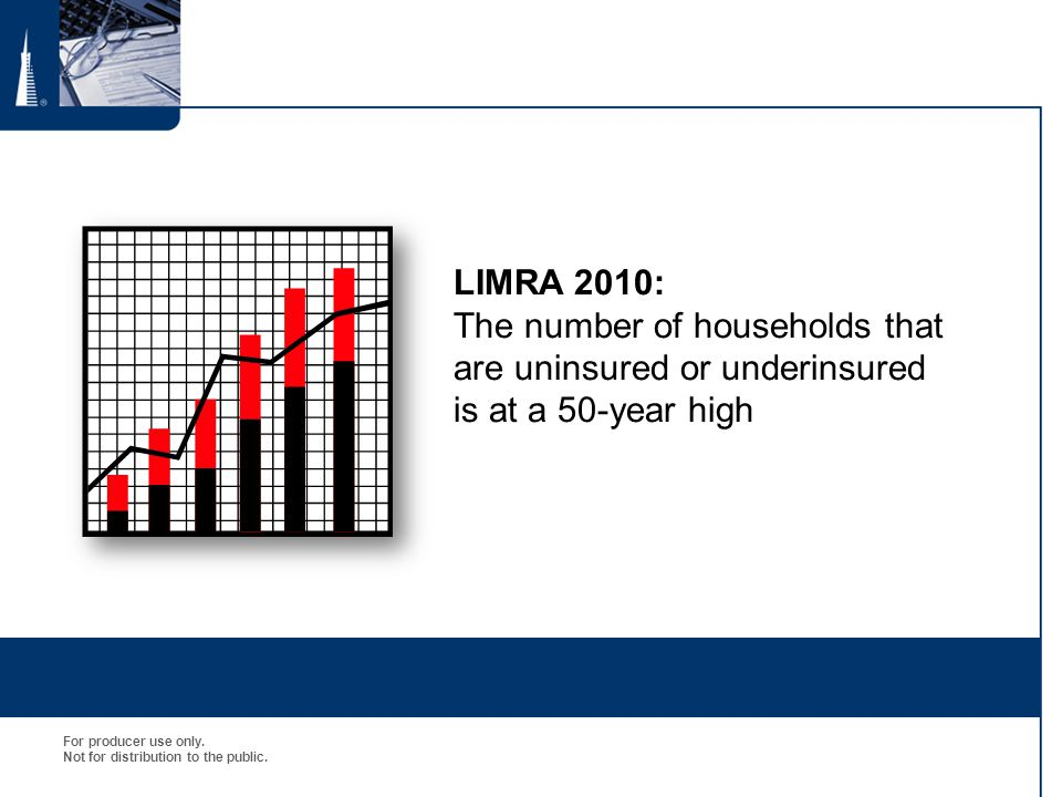 LIMRA 2010: The number of households that are uninsured or underinsured is at a 50-year high