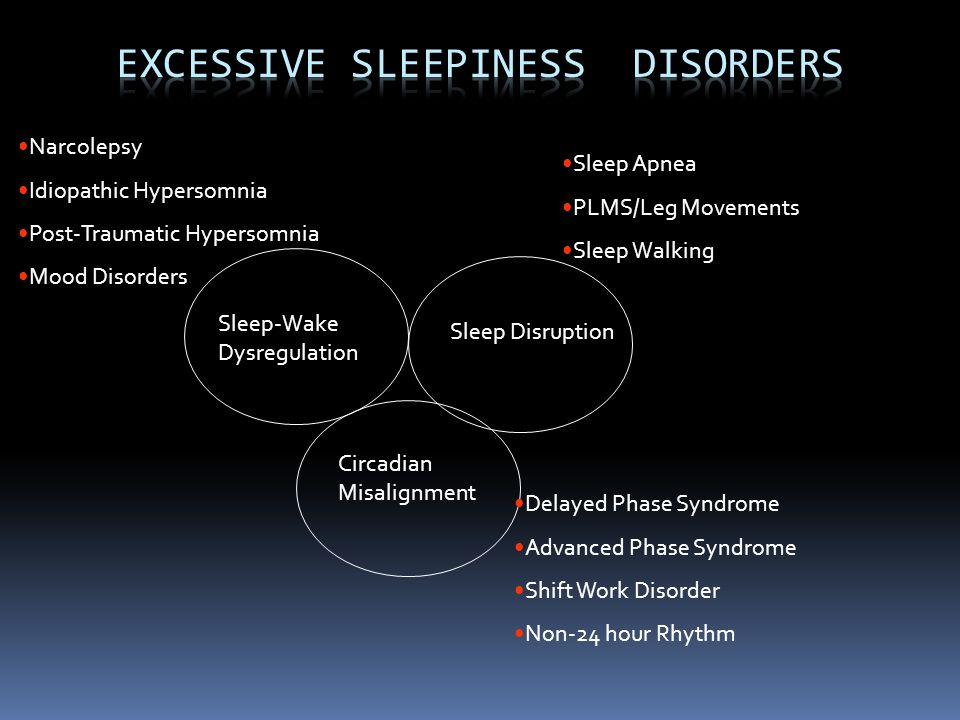Excessive Sleepiness Disorders