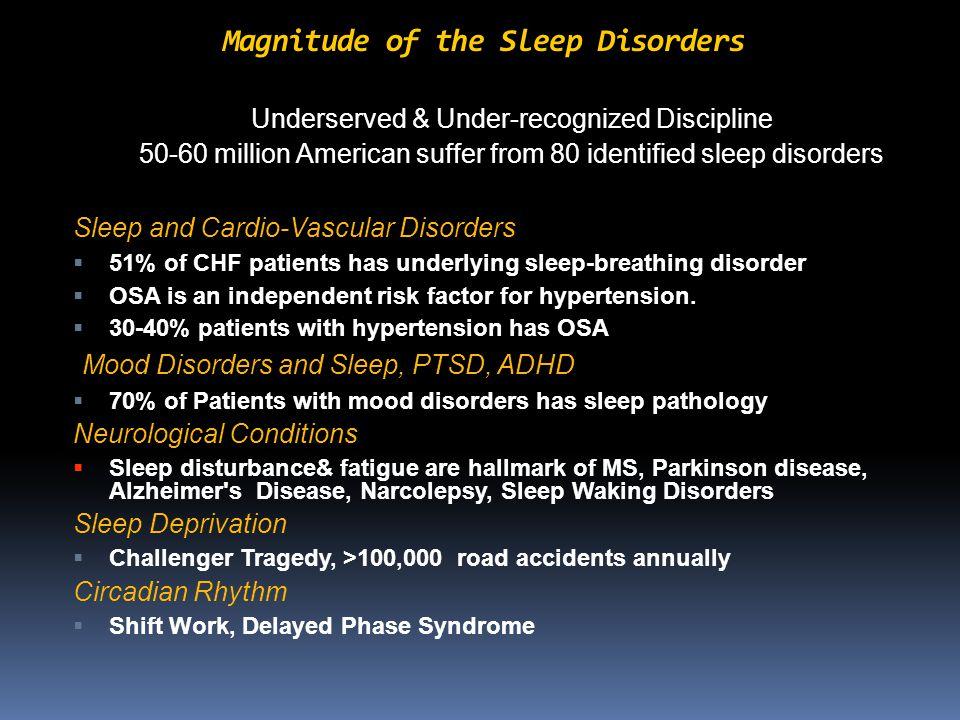 Magnitude of the Sleep Disorders