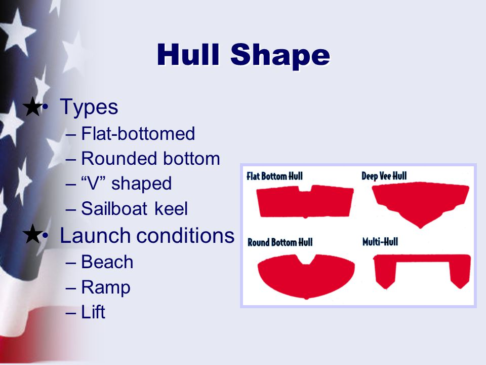 Hull Shape Types Launch conditions Flat-bottomed Rounded bottom