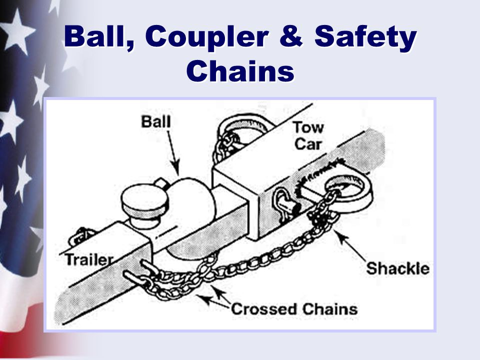 Ball, Coupler & Safety Chains