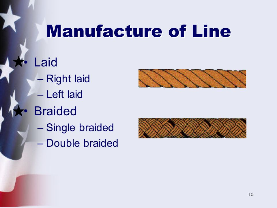 Manufacture of Line Laid Braided Right laid Left laid Single braided