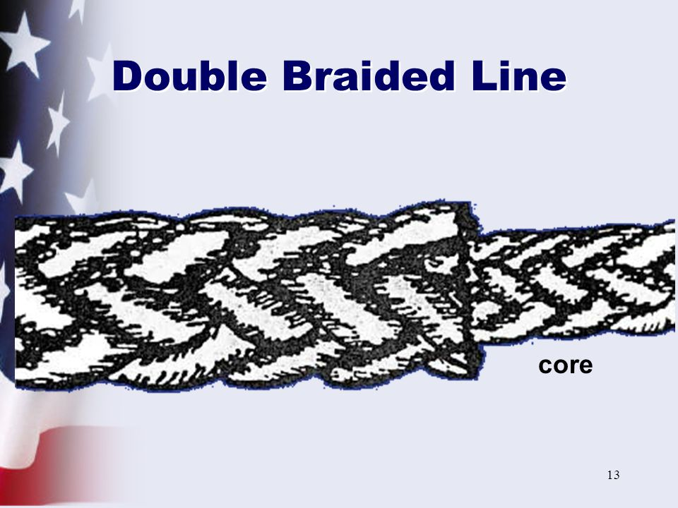 Double Braided Line core