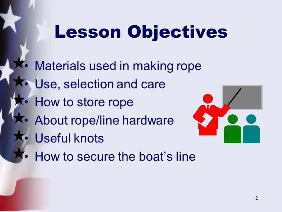 Lesson Objectives Materials used in making rope