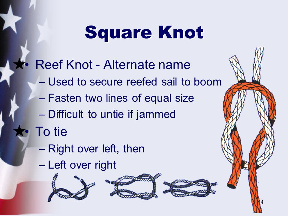 Square Knot Reef Knot - Alternate name To tie