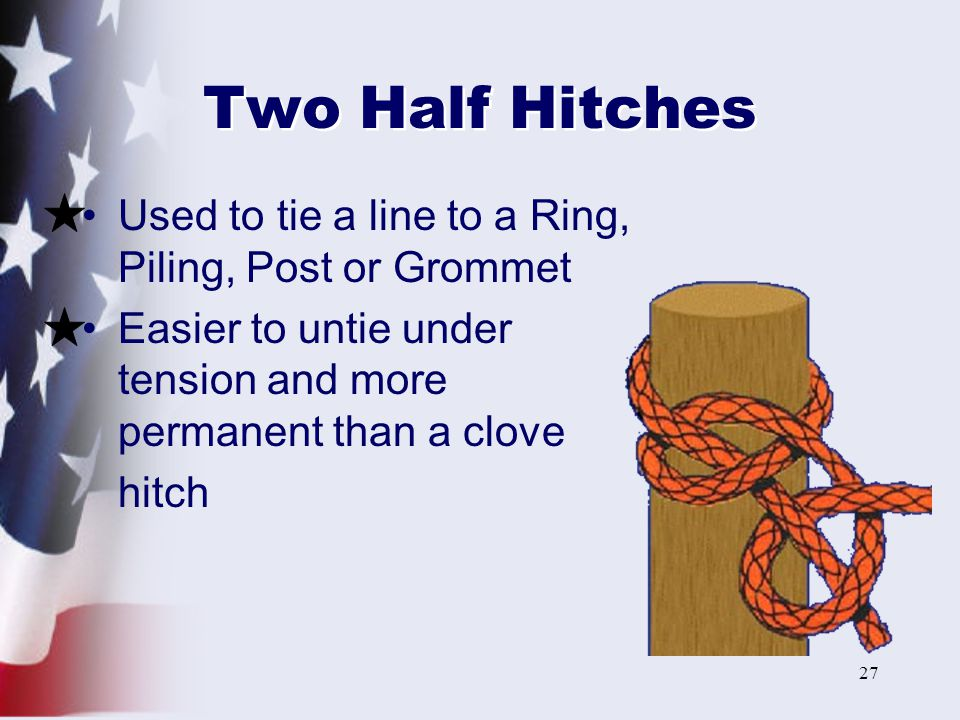 Two Half Hitches Used to tie a line to a Ring, Piling, Post or Grommet