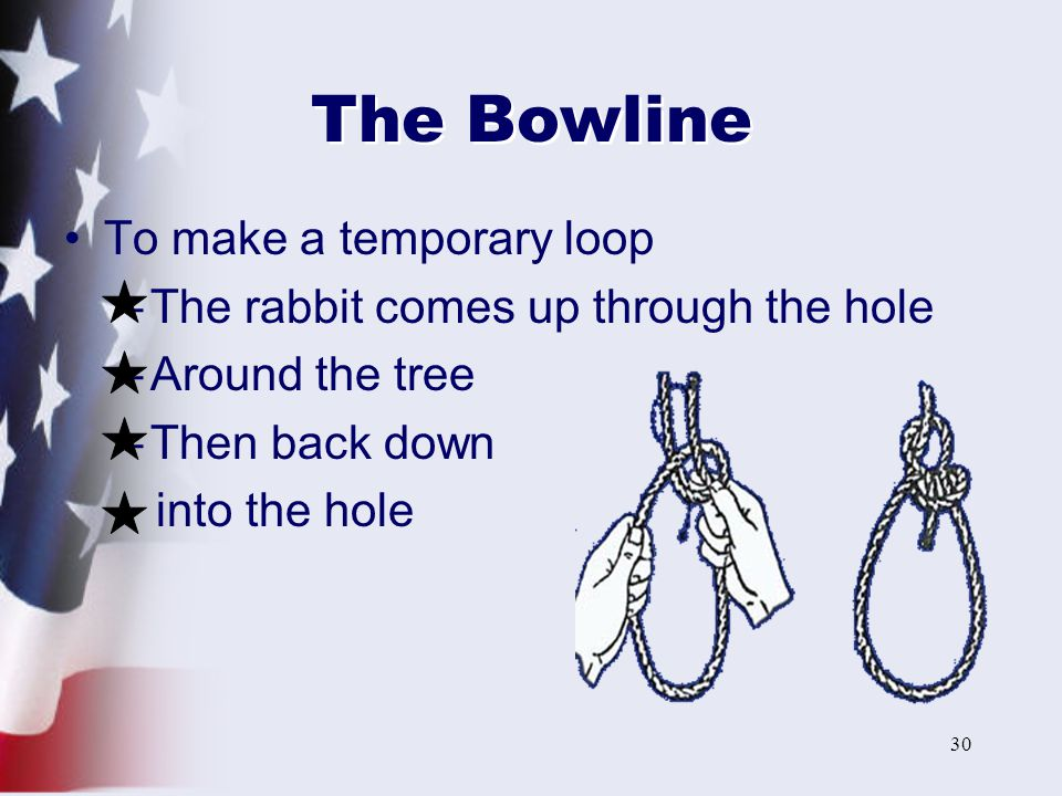 The Bowline To make a temporary loop