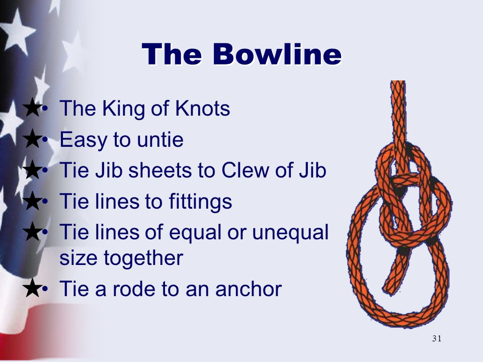The Bowline The King of Knots Easy to untie
