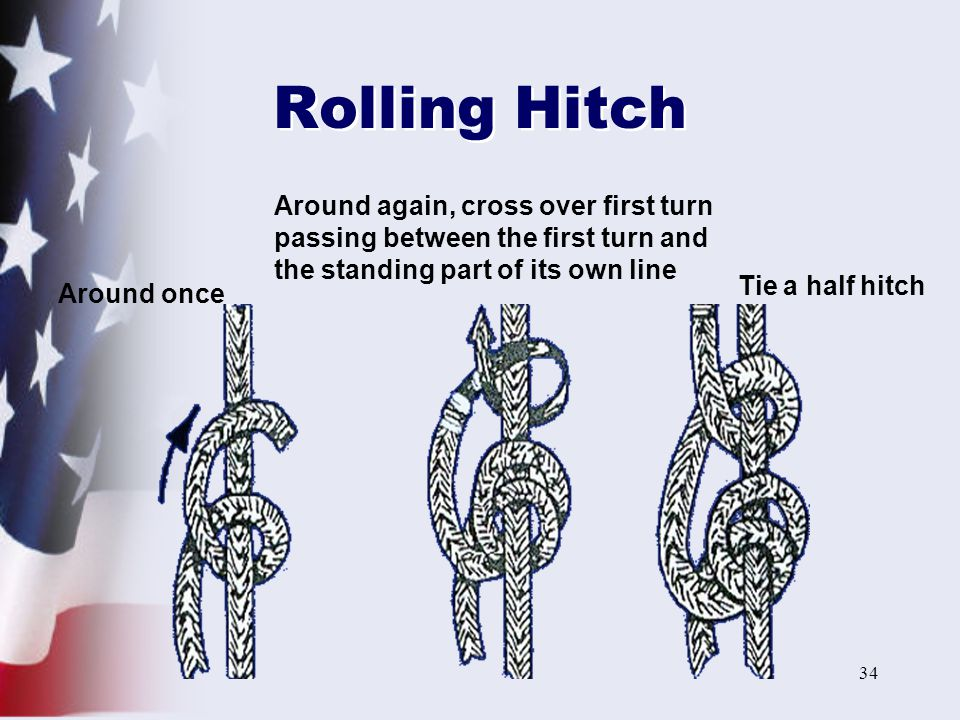 Rolling Hitch Around again, cross over first turn passing between the first turn and the standing part of its own line.