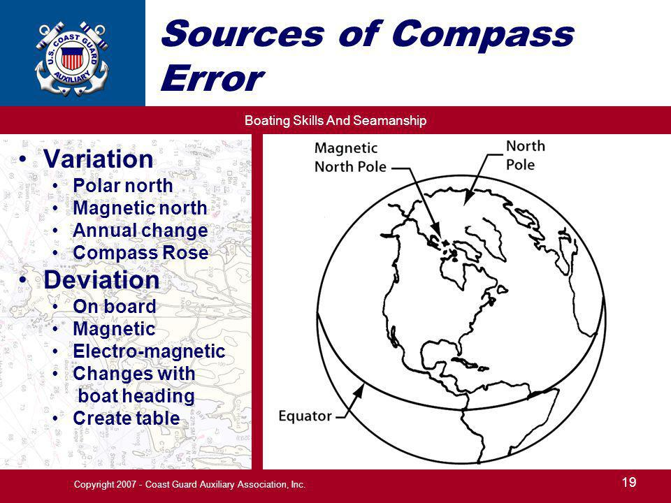 Sources of Compass Error