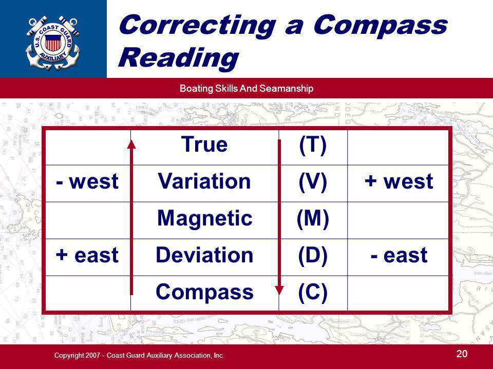 Correcting a Compass Reading