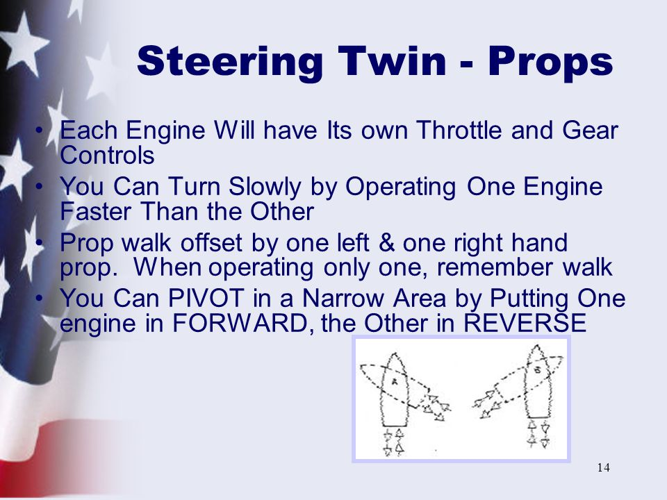 Steering Twin - Props Each Engine Will have Its own Throttle and Gear Controls. You Can Turn Slowly by Operating One Engine Faster Than the Other.