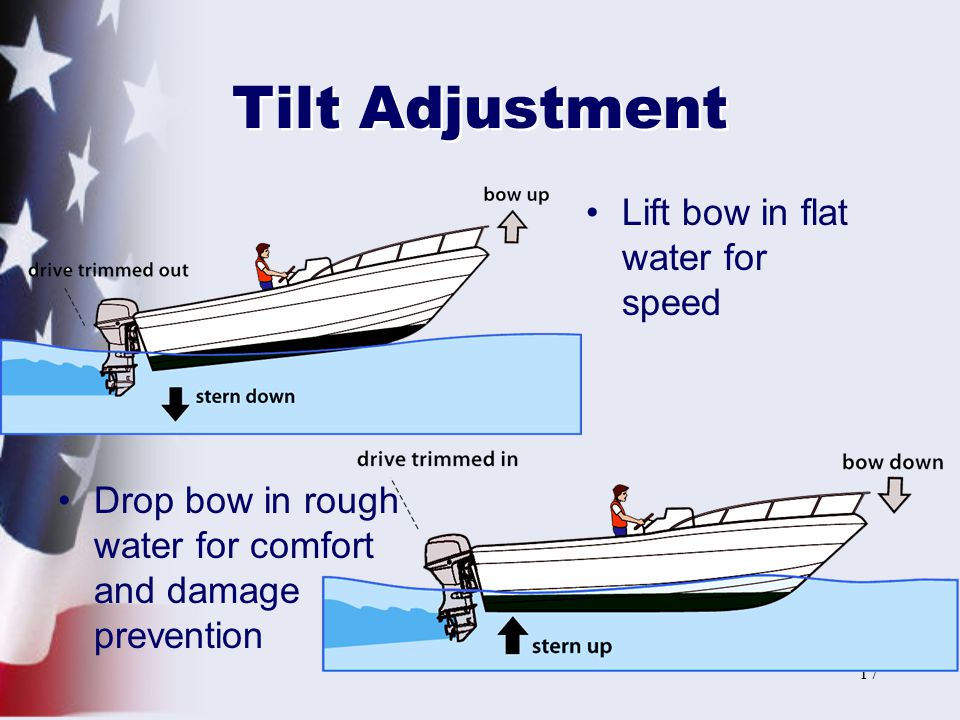 Tilt Adjustment Lift bow in flat water for speed