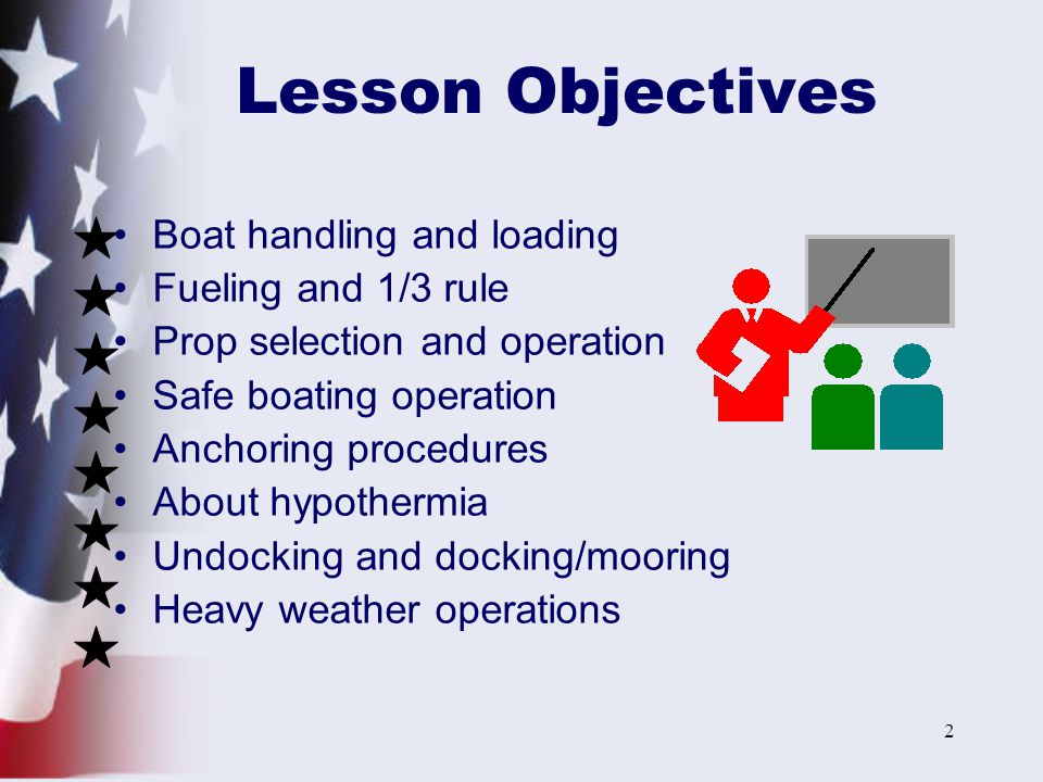 Lesson Objectives Boat handling and loading Fueling and 1/3 rule