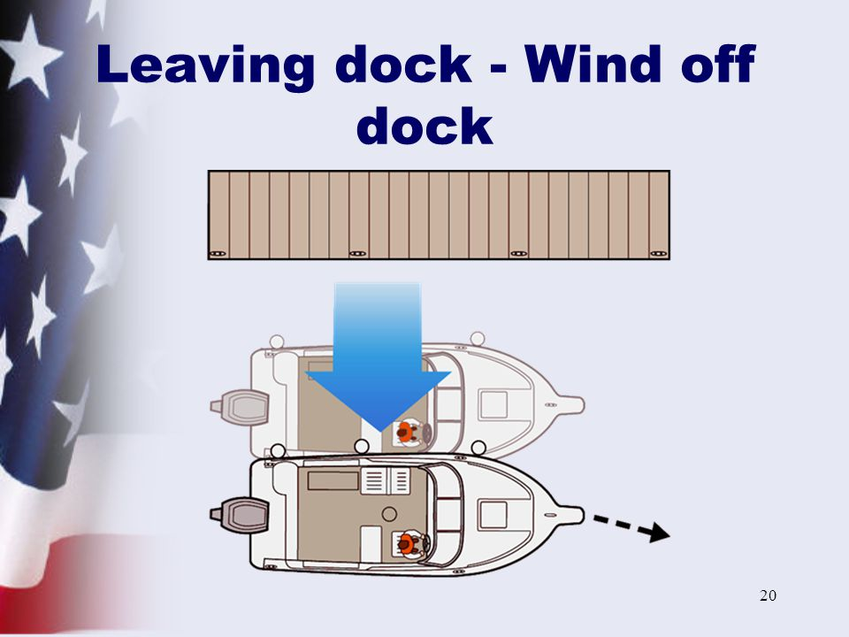 Leaving dock - Wind off dock
