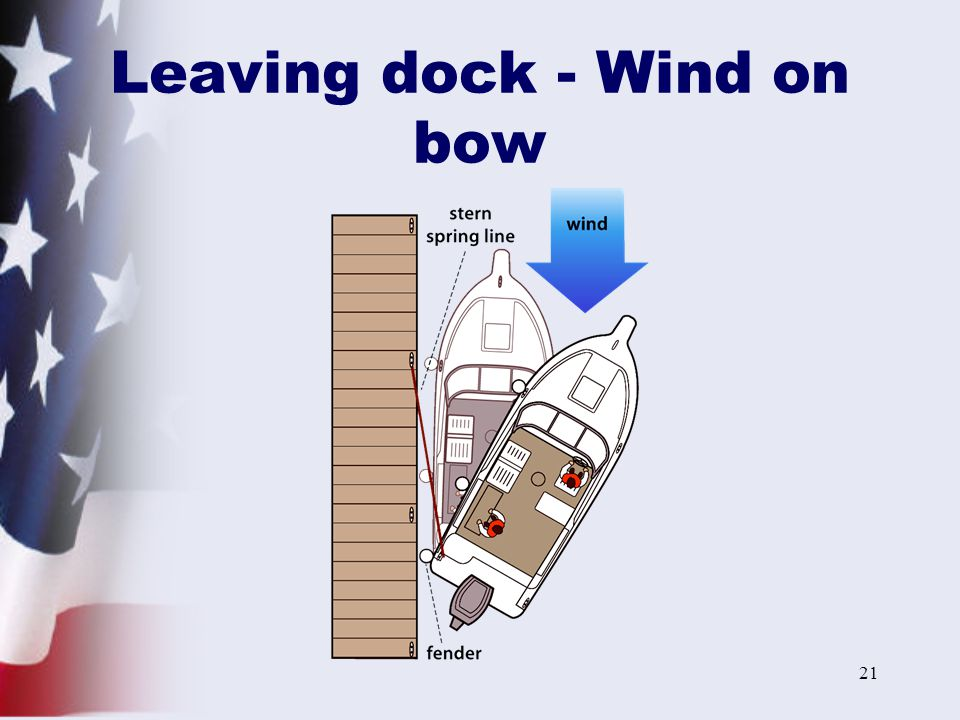 Leaving dock - Wind on bow